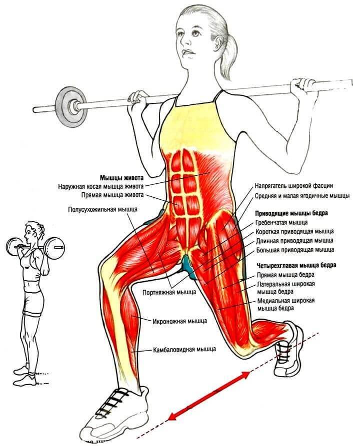 Лучшее упражнение для ног, которое вы не делаете